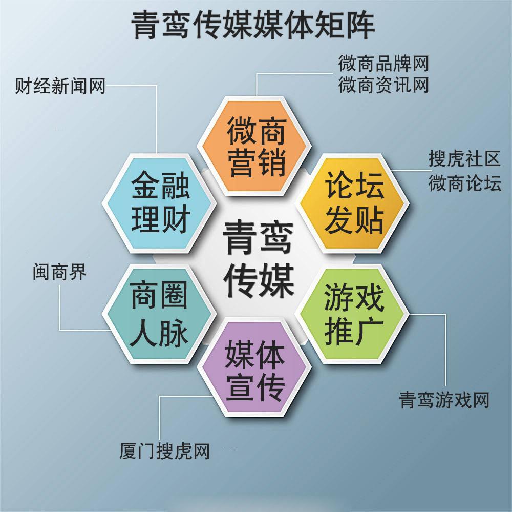 青鸾传媒媒体矩阵图.jpg